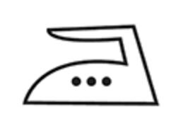 Prací symboly